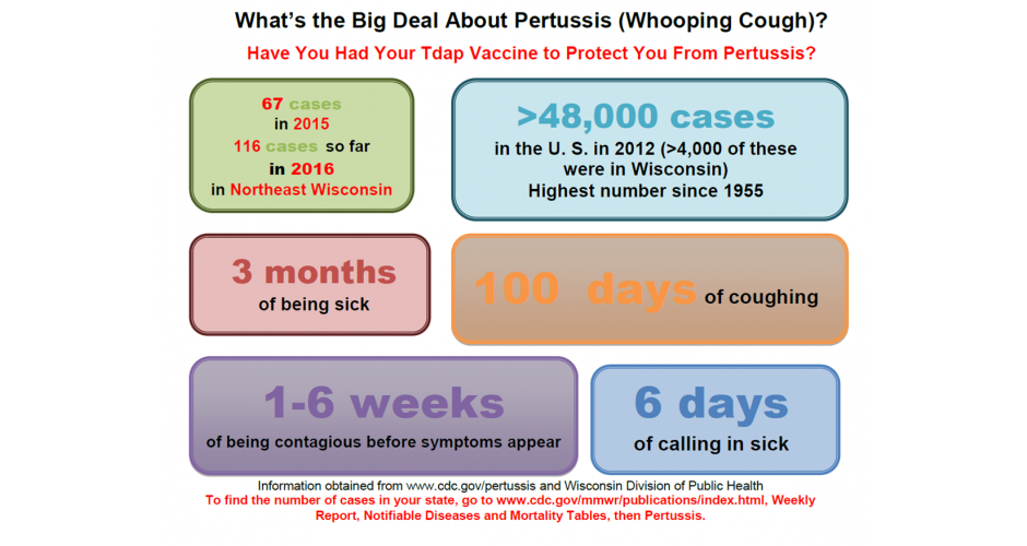 Pertussis-Infographic.png Slider Image